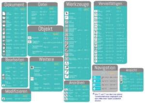 """Shortcuts - mehr als nur """"copy and paste""""!"""